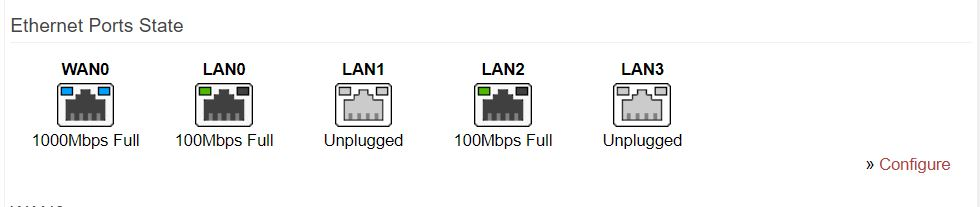 basic-network-ethernet_ports_state_configuration.jpg